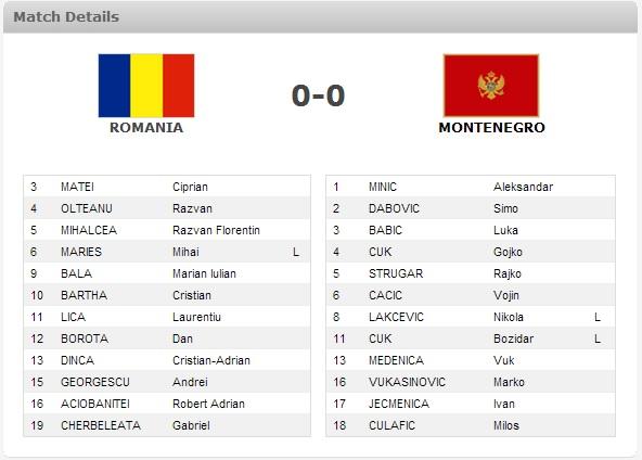crna gora rumunija sastavi