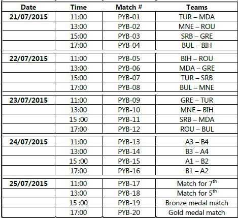 Raspored utakmica na Balkanskom prvenstvu za pionire u Kazanlaku, Bugarska