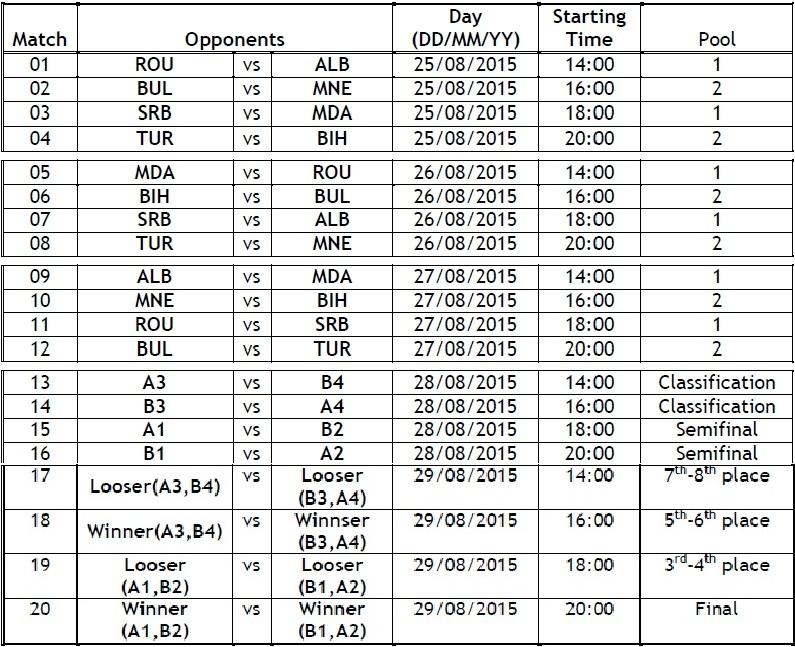 Juniorke, Subotica raspored utakmica
