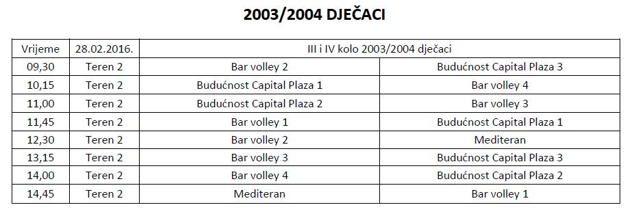 Raspored 2003-04 djecaci