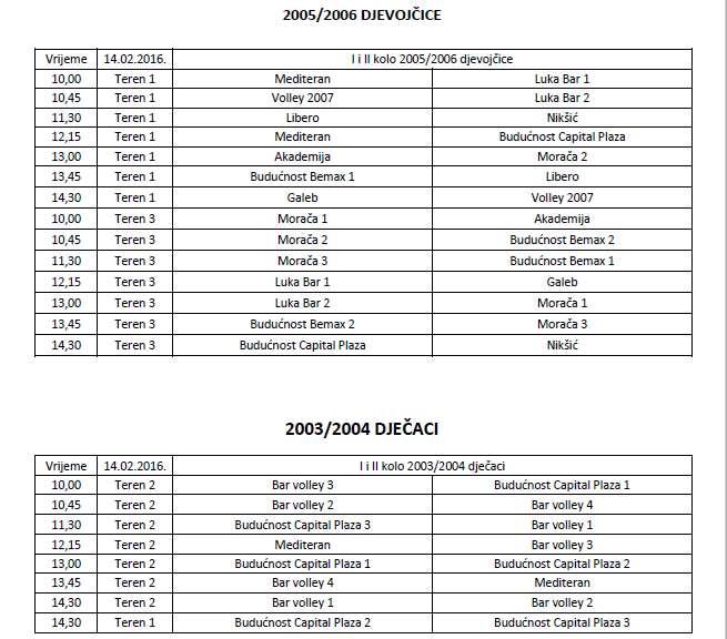 Raspored utakmica 14. februar