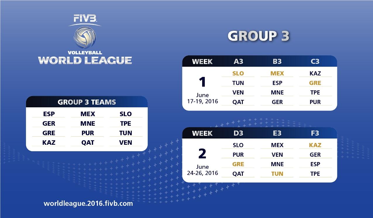 Raspored po grupama SL 2016
