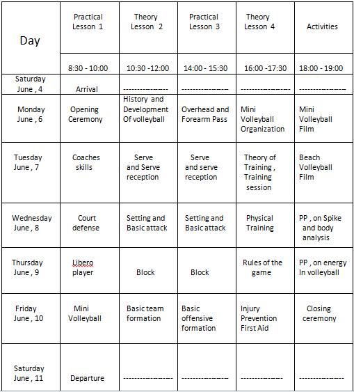 plan seminar trenera